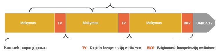 mokykline_forma_tab